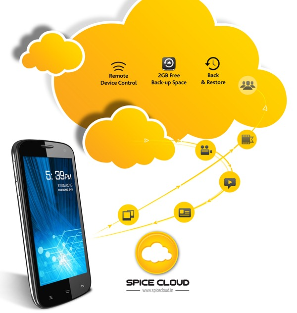 Spice Stellar Virtuoso Pro with Spice Cloud services