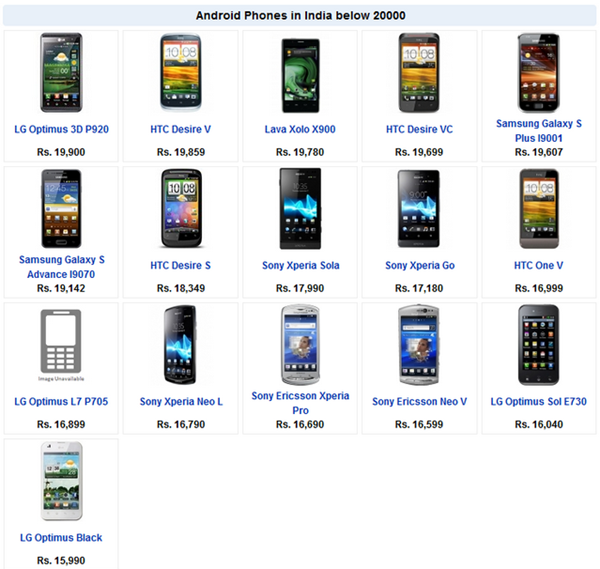 android phones list with price in india