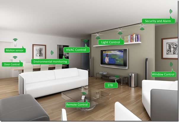 geesys_home_automation1
