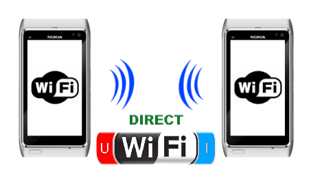 WiFi Direct - How to Make it Work on Any Android Device