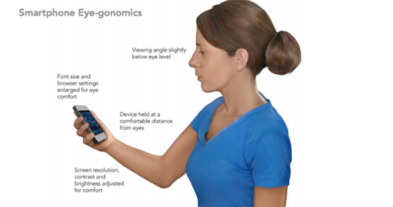 How Smartphone, Tablet Display Cause Damage To Human Eyes ...