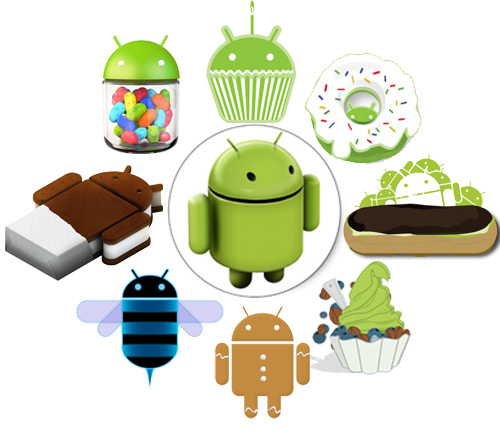 Android Versions Updates