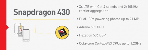 Snapdragon 430 Features