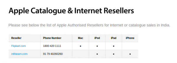 Apple Catalogue & Internet Resellers