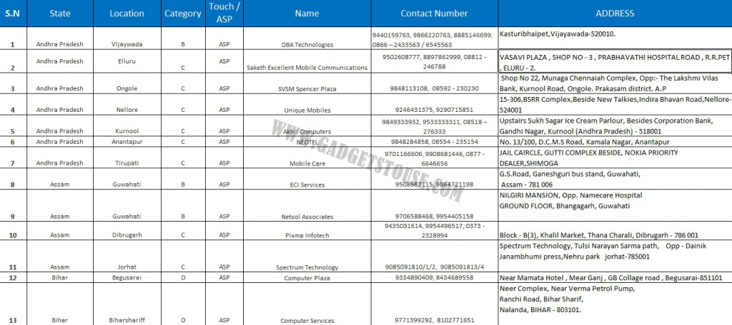 Coolpad India Service Center List 1