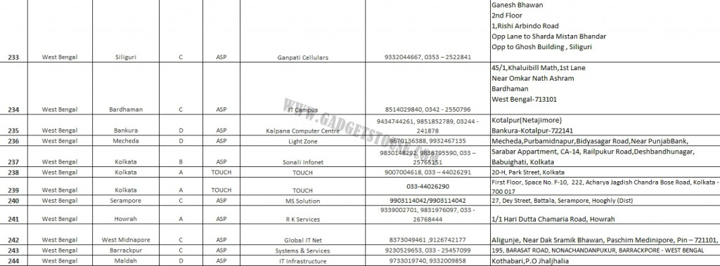 Coolpad India Service Center List 17