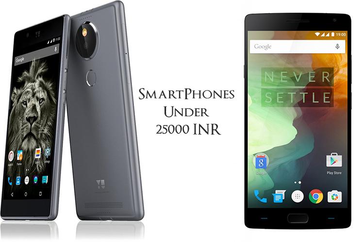 Under 25000 INR Phone Survey