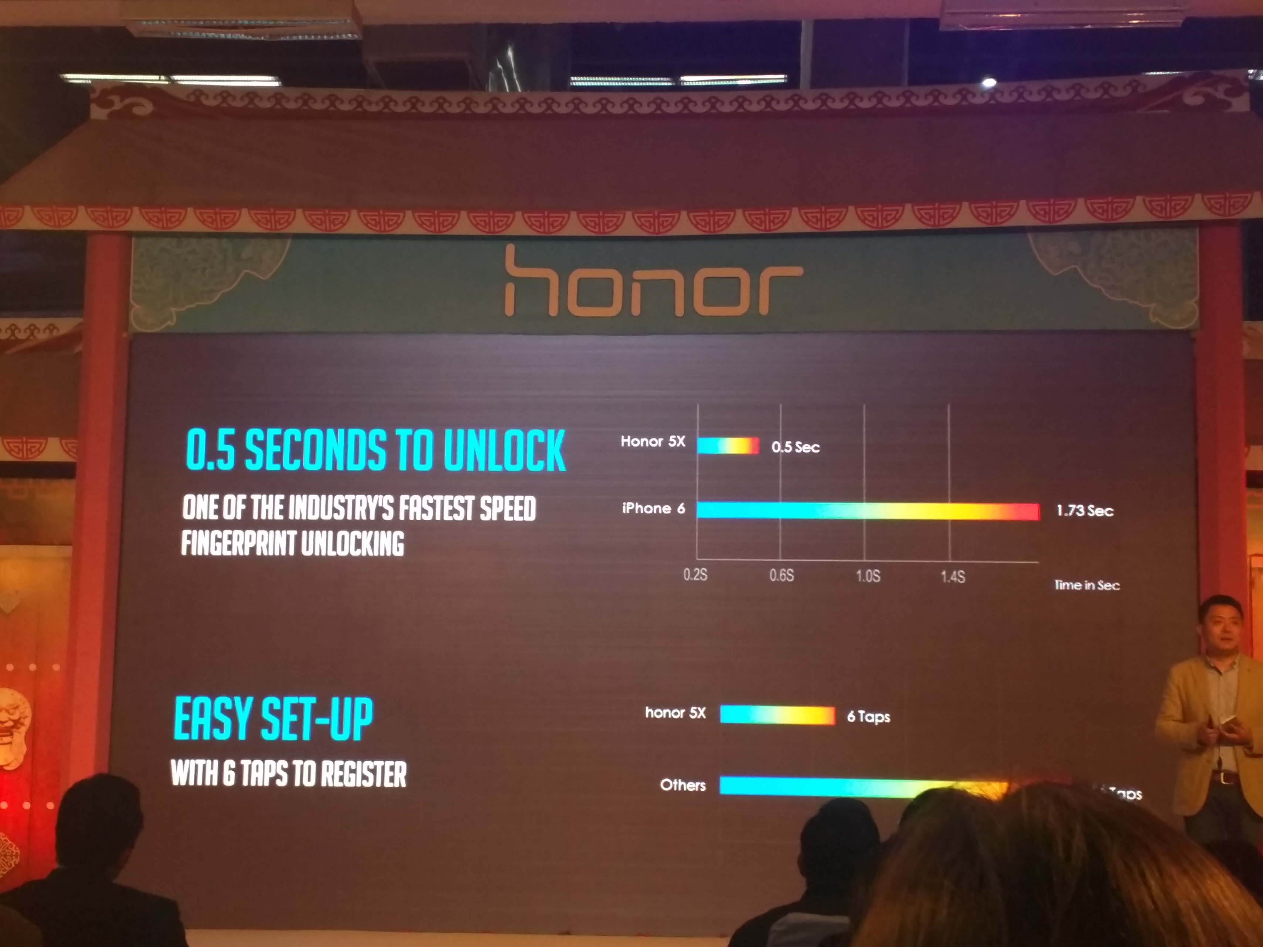 honor 5x faq pros cons user queries and answers gadgets to use. Black Bedroom Furniture Sets. Home Design Ideas