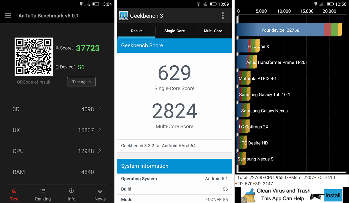 Gionee-S6-Benchmarks