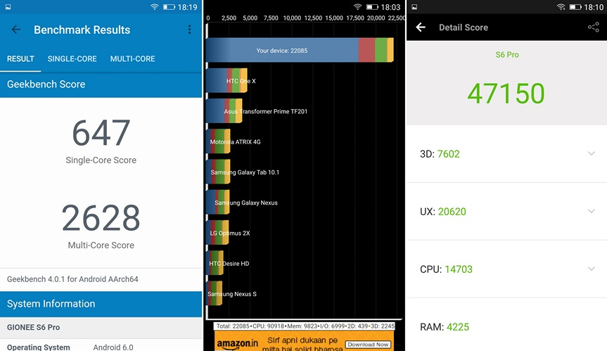 Gionee S6 Pro benchmarks