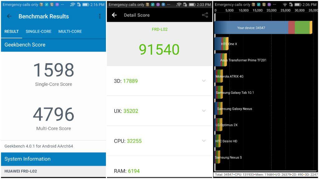 Huawei Honor 8 benchmarks