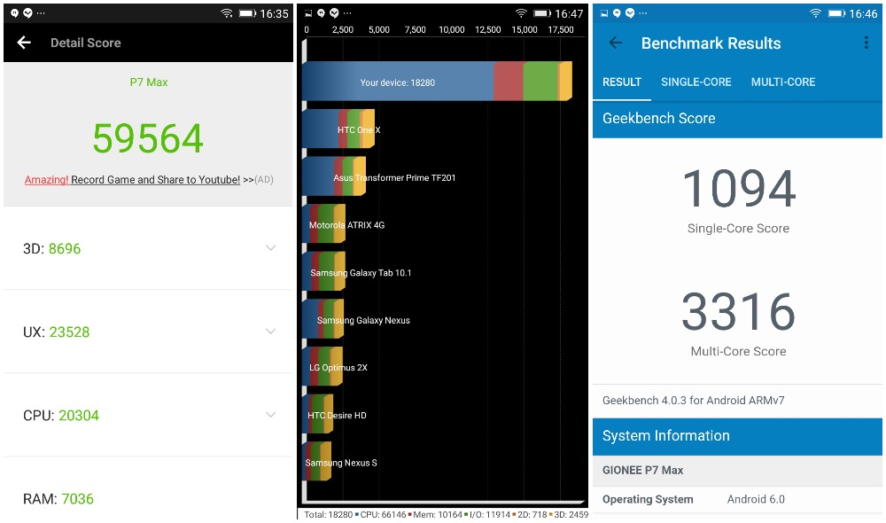 gionee-p7-max-benchmarks