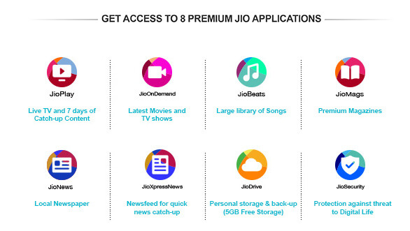 Reliance Jio Apps Digital Life
