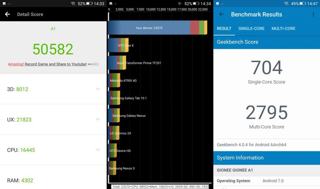 Gionee A1 Benchmarks