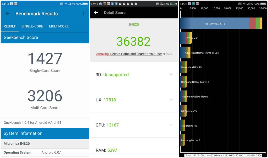Micromax Dual 5 benchmarks