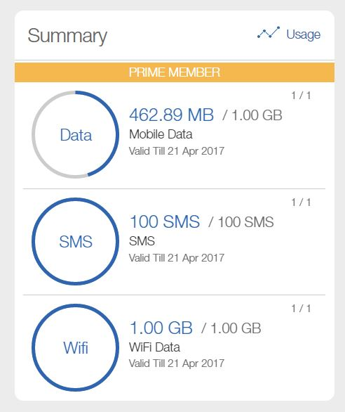 Jio Usage Summary