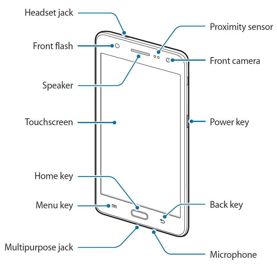 Samsung Z4 Front