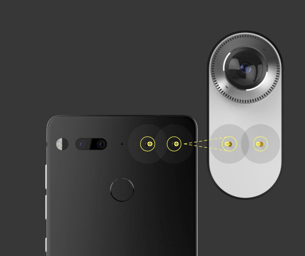 Essential Phone 360 Camera