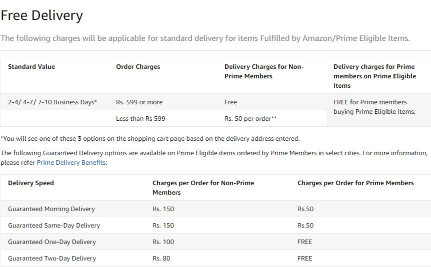 Amazon India Increases Minimum Purchase Amount for Free Delivery