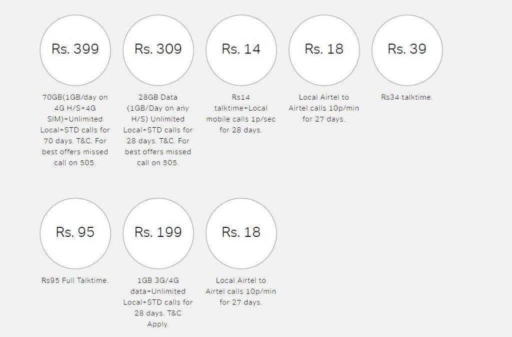 Airtel Rs. 199 plan