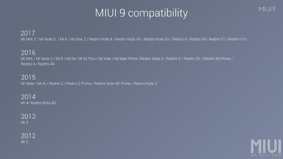 MIUI 9 devices