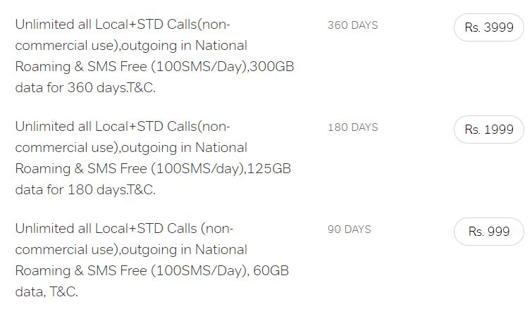 Vodafone Started Offering Rs. 458 and Rs