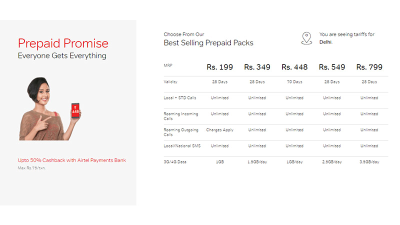 Airtel introduces attractive plans under the Airtel Prepaid Promise