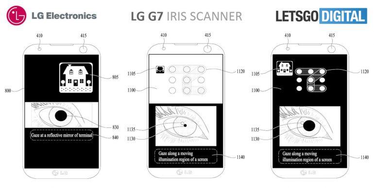 LG may adopt iris scanner for next flagship smartphone
