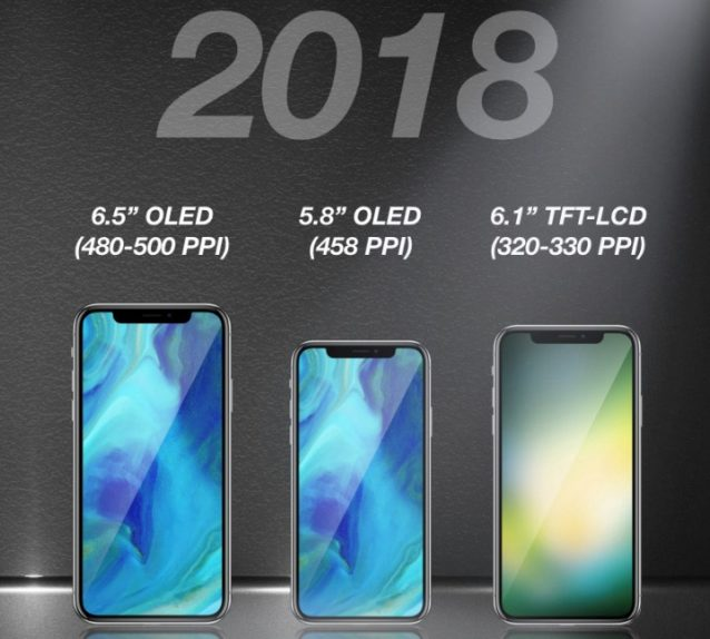 iPhone-Models-2018