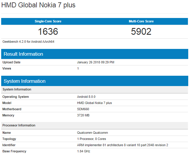 nokia7plus-geekbench