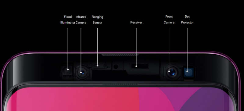 Oppo Find X launched: Full Specs, features, India launch and pricing