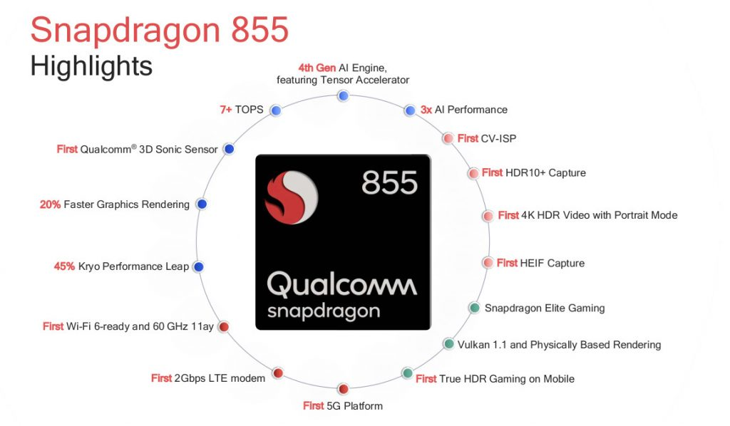 Qualcomm Snapdragon 855 7nm processor with 5G support