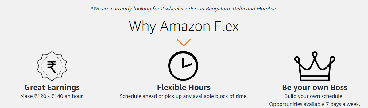 Amazon Flex Program: Here's How You Can Earn Rs  140 Per