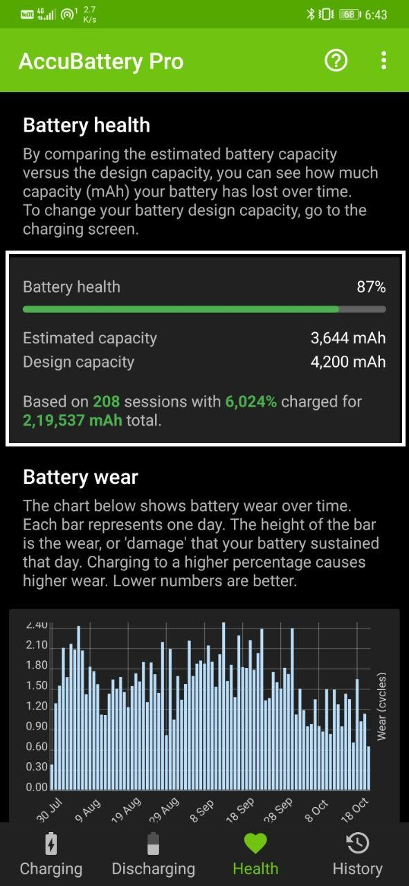 Check Android Phone Battery Health or Degradation Level