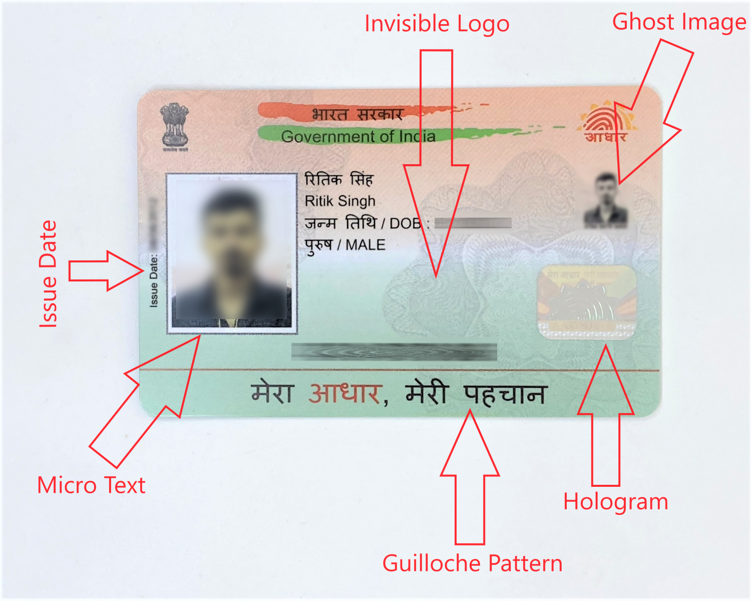 PVC Aadhaar Card vs Regular Aadhaar Security Features