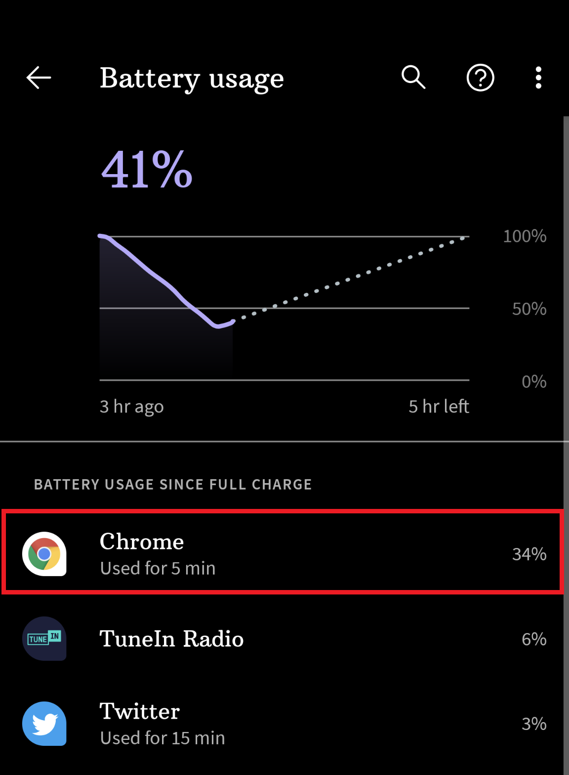 Google Chrome High Battery Usage Android.