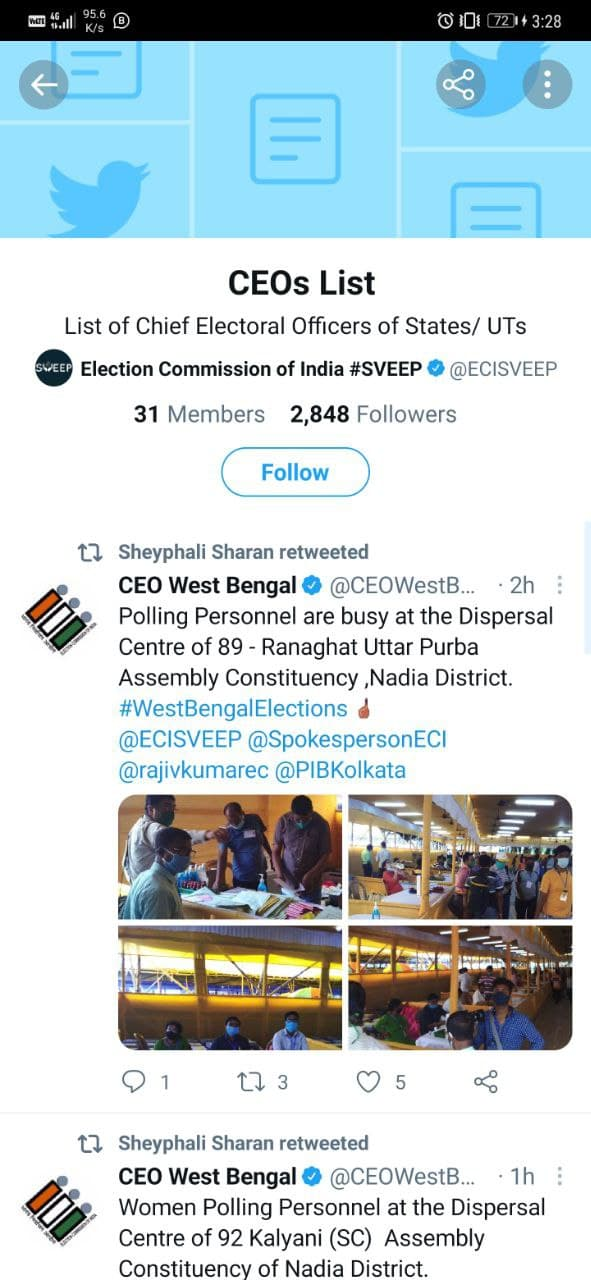 How to Stay Aware & Informed on Twitter During Elections