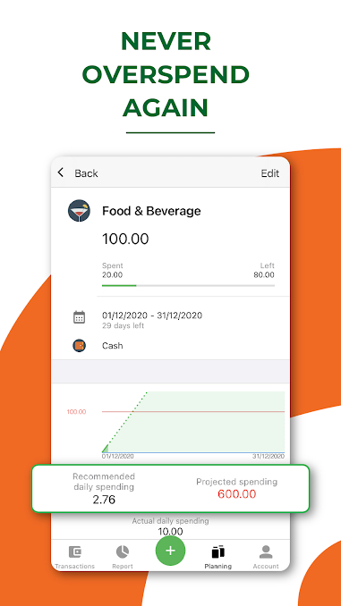 Money Lover- Best Expense Tracker Apps in India